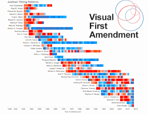 Visual First Amendment
